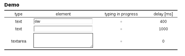 jQuery typing