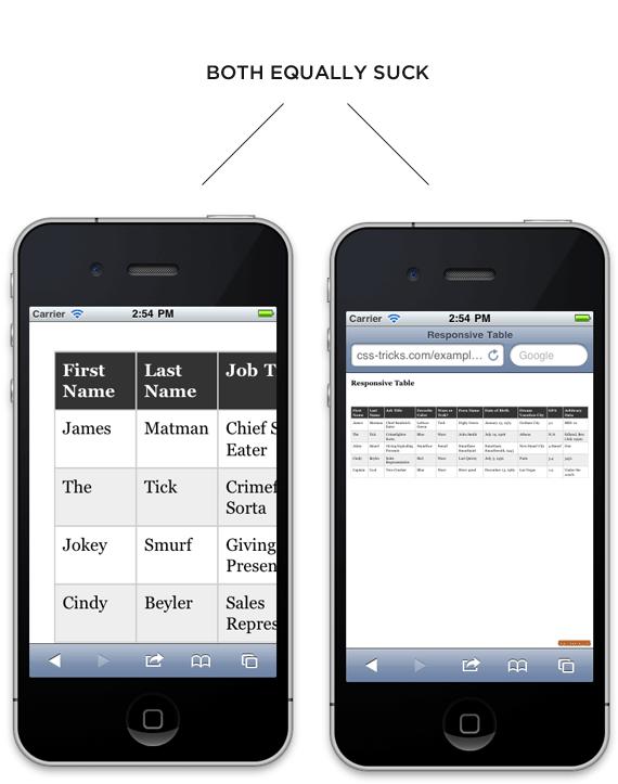 Tablas de datos responsive
